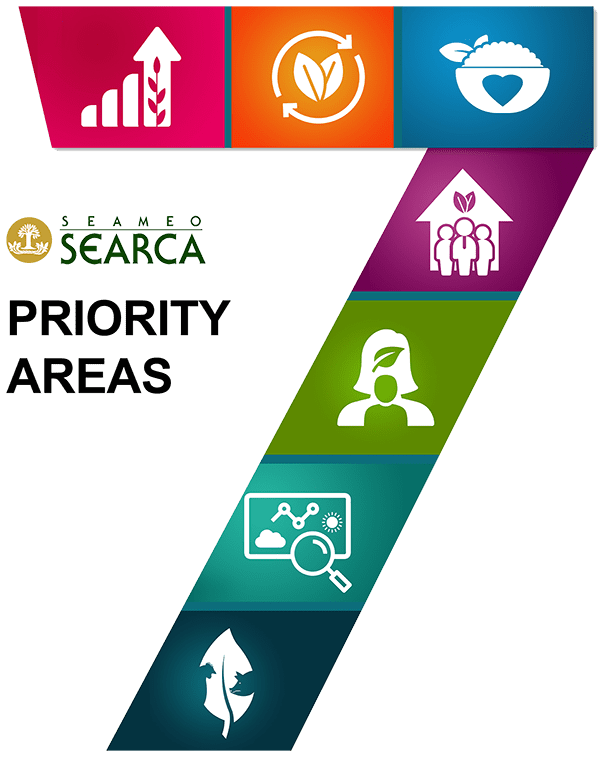 Seven Priority Areas